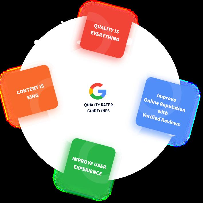 google-quality-seo